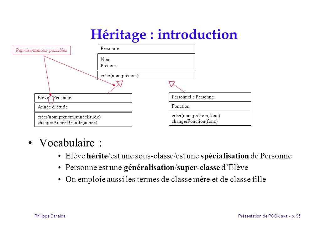 Présentation de POO-Java - p. 95Philippe Canalda Héritage : introduction Vocabulaire : Elève hérite/est une sous-classe/est une spécialisation de Pers