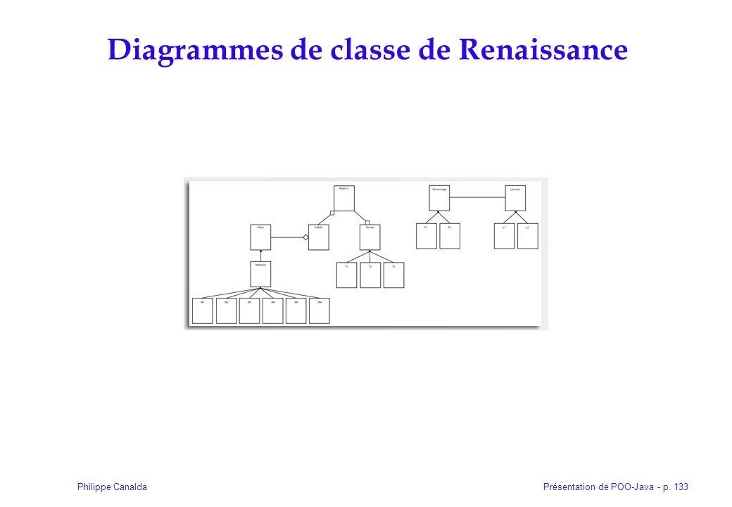 Présentation de POO-Java - p. 133Philippe Canalda Diagrammes de classe de Renaissance