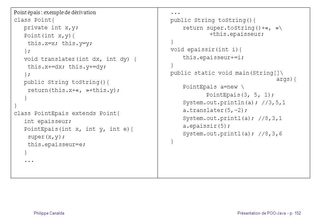 Présentation de POO-Java - p. 152Philippe Canalda Point épais : exemple de dérivation class Point{ private int x,y; Point(int x,y){ this.x=x; this.y=y