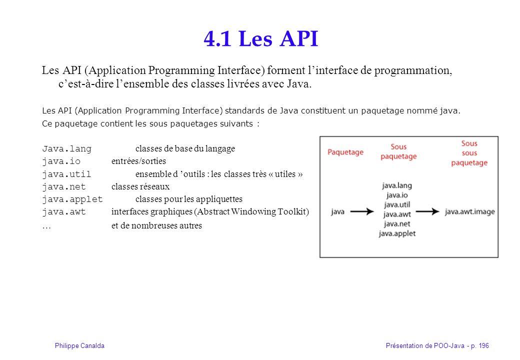 Présentation de POO-Java - p. 196Philippe Canalda 4.1 Les API Les API (Application Programming Interface) forment linterface de programmation, cest-à-