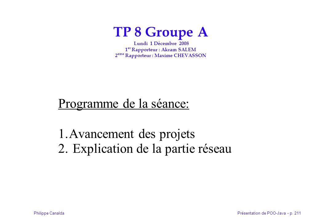 Présentation de POO-Java - p. 211Philippe Canalda TP 8 Groupe A Lundi 1 Décembre 2008 1 er Rapporteur : Akram SALEM 2 eme Rapporteur : Maxime CHEVASSO