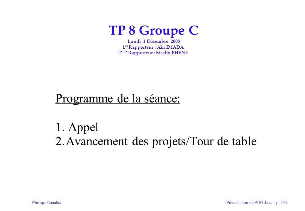 Présentation de POO-Java - p. 225Philippe Canalda TP 8 Groupe C Lundi 1 Décembre 2008 1 er Rapporteur : Aki IMADA 2 eme Rapporteur : Sisalio PHENE Pro