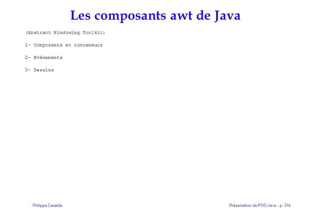 Présentation de POO-Java - p. 314Philippe Canalda Les composants awt de Java (Abstract Windowing Toolkit) 1- Composants et conteneurs 2- Evénements 3-