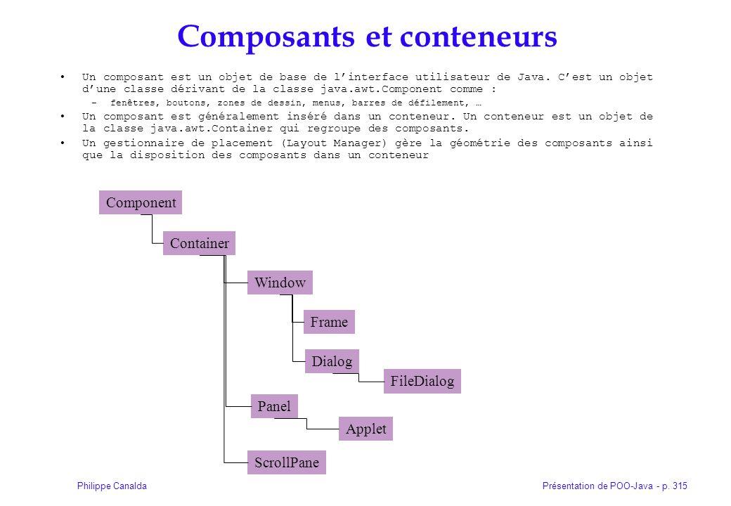 Présentation de POO-Java - p. 315Philippe Canalda Composants et conteneurs Un composant est un objet de base de linterface utilisateur de Java. Cest u