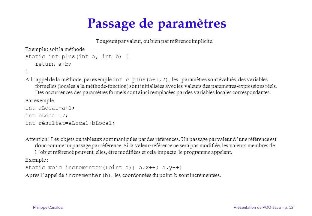 Présentation de POO-Java - p. 52Philippe Canalda Passage de paramètres Toujours par valeur, ou bien par référence implicite. Exemple : soit la méthode