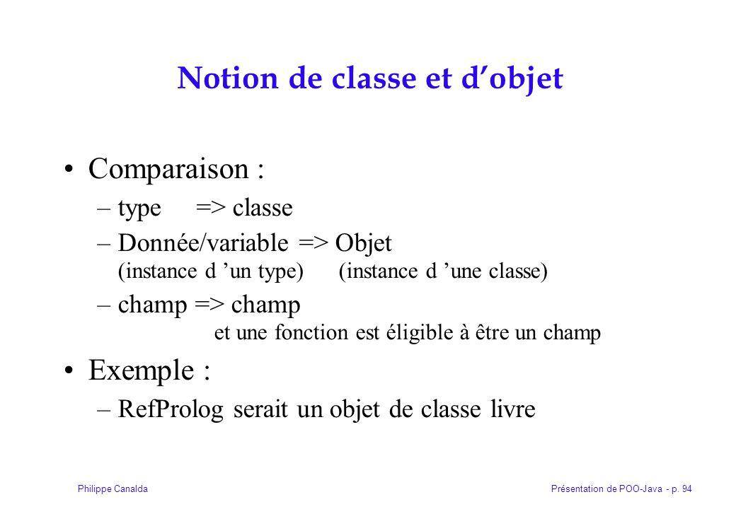 Présentation de POO-Java - p. 94Philippe Canalda Notion de classe et dobjet Comparaison : –type => classe –Donnée/variable => Objet (instance d un typ