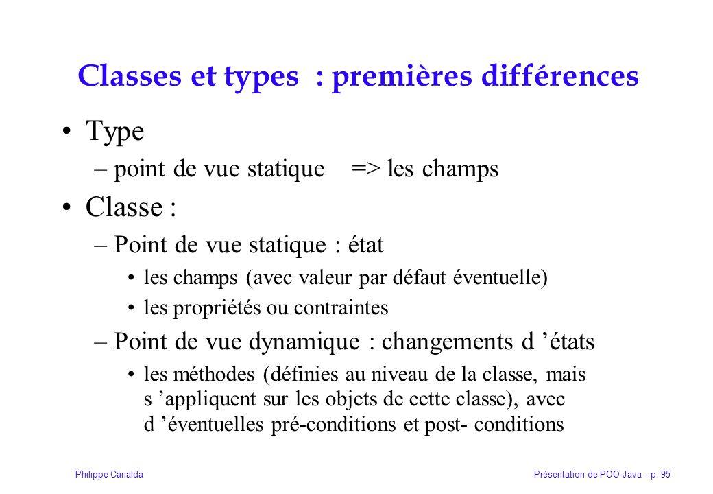 Présentation de POO-Java - p. 95Philippe Canalda Classes et types : premières différences Type –point de vue statique => les champs Classe : –Point de