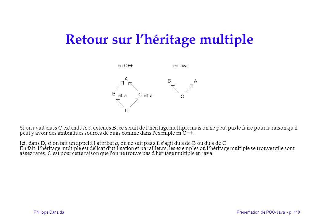 Présentation de POO-Java - p. 110Philippe Canalda Retour sur lhéritage multiple Si on avait class C extends A et extends B; ce serait de lhéritage mul