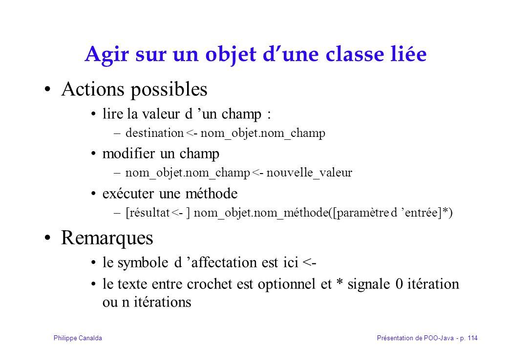 Présentation de POO-Java - p. 114Philippe Canalda Agir sur un objet dune classe liée Actions possibles lire la valeur d un champ : –destination <- nom