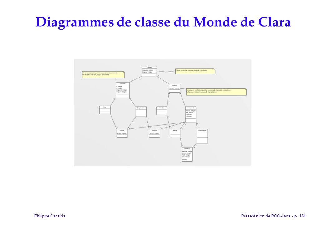 Présentation de POO-Java - p. 134Philippe Canalda Diagrammes de classe du Monde de Clara