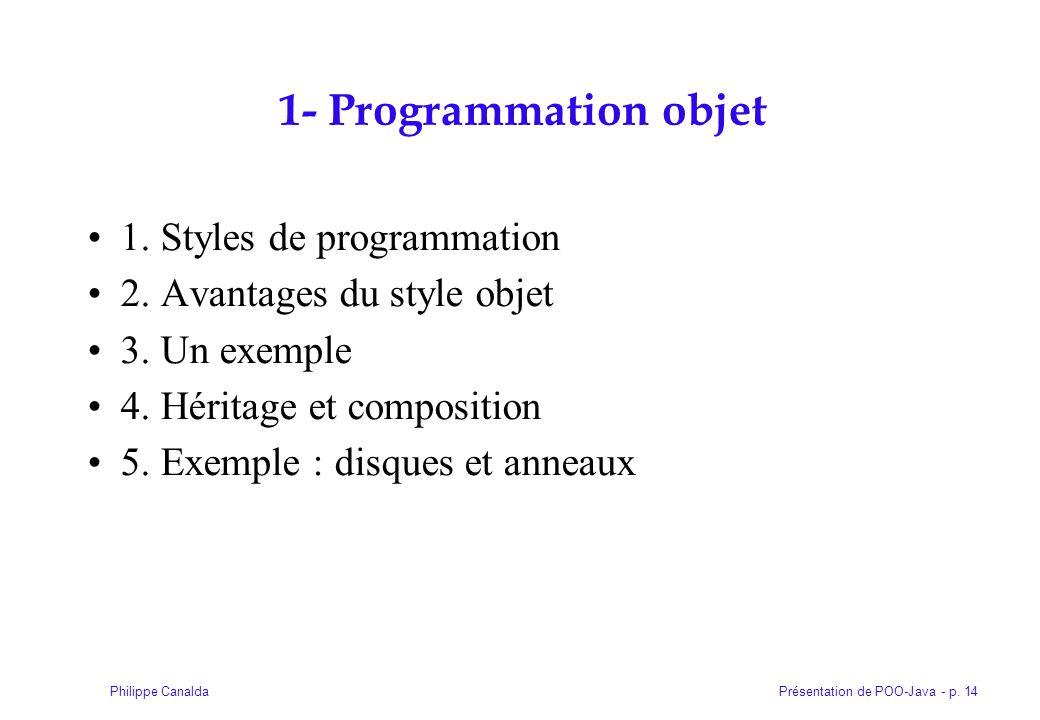 Présentation de POO-Java - p. 14Philippe Canalda 1- Programmation objet 1. Styles de programmation 2. Avantages du style objet 3. Un exemple 4. Hérita