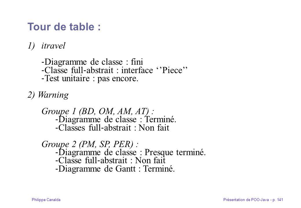 Présentation de POO-Java - p. 141Philippe Canalda Tour de table : 1)itravel Diagramme de classe : fini Classe full abstrait : interface Piece Test uni