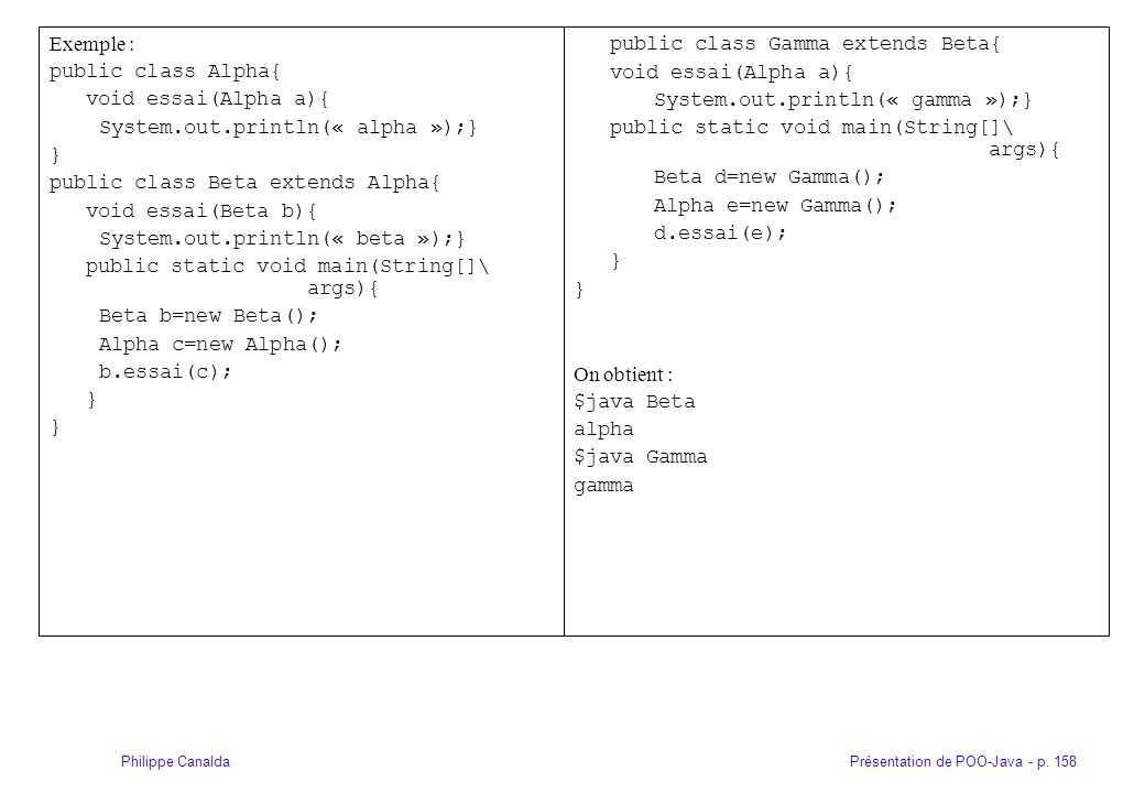 Présentation de POO-Java - p. 158Philippe Canalda Exemple : public class Alpha{ void essai(Alpha a){ System.out.println(« alpha »);} } public class Be