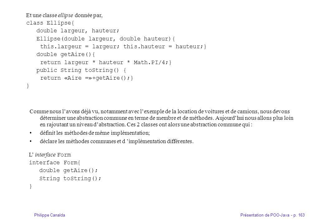 Présentation de POO-Java - p. 163Philippe Canalda Et une classe ellipse donnée par, class Ellipse{ double largeur, hauteur; Ellipse(double largeur, do