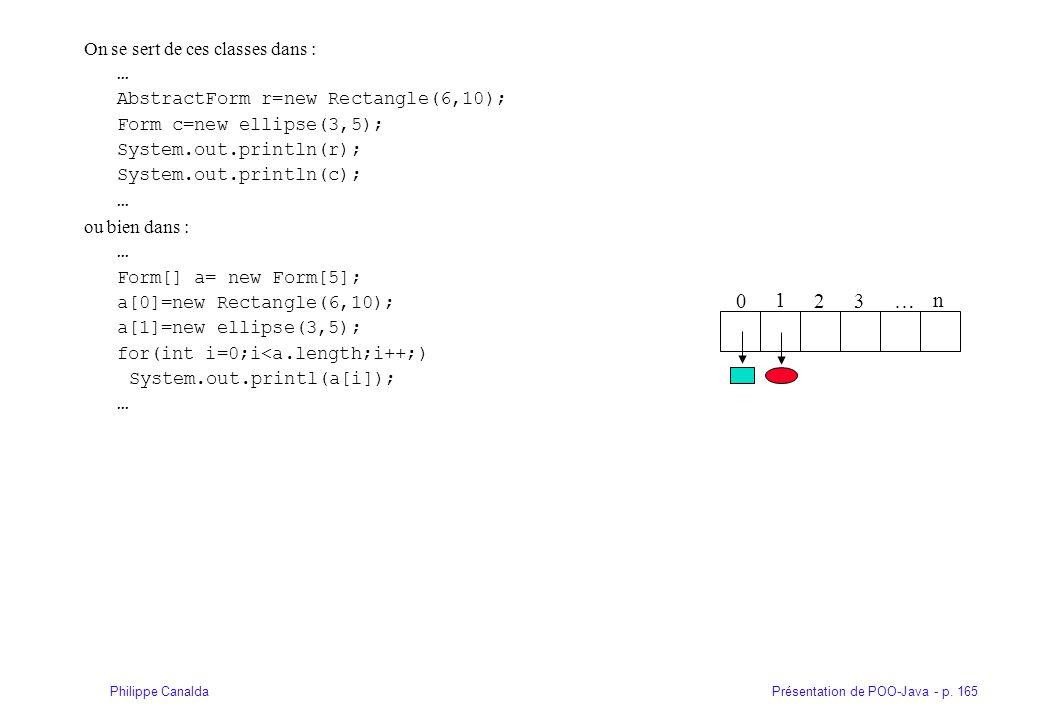 Présentation de POO-Java - p. 165Philippe Canalda On se sert de ces classes dans : … AbstractForm r=new Rectangle(6,10); Form c=new ellipse(3,5); Syst