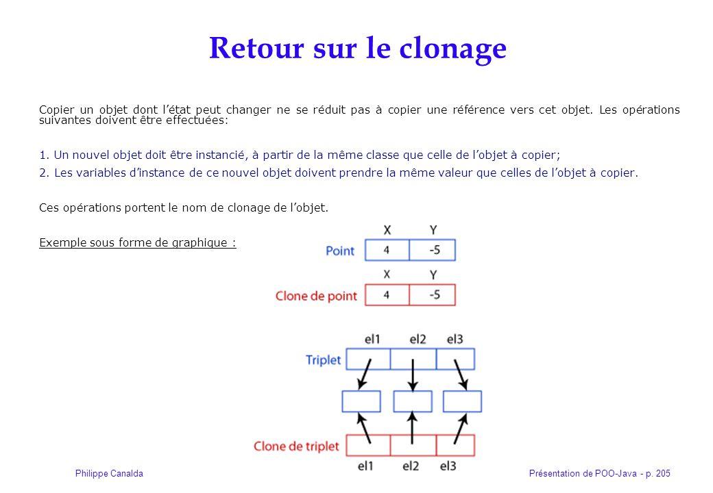 Présentation de POO-Java - p. 205Philippe Canalda Retour sur le clonage Copier un objet dont létat peut changer ne se réduit pas à copier une référenc