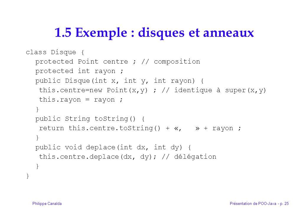 Présentation de POO-Java - p. 25Philippe Canalda 1.5 Exemple : disques et anneaux class Disque { protected Point centre ; // composition protected int