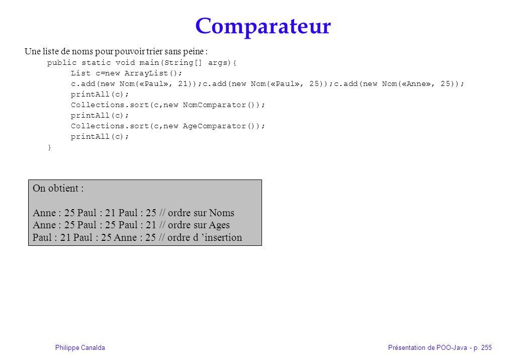 Présentation de POO-Java - p. 255Philippe Canalda Comparateur Une liste de noms pour pouvoir trier sans peine : public static void main(String[] args)