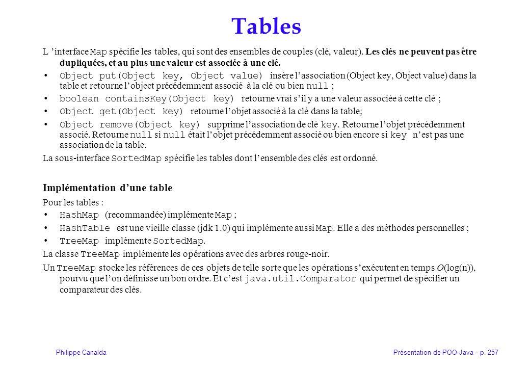 Présentation de POO-Java - p. 257Philippe Canalda Tables L interface Map spécifie les tables, qui sont des ensembles de couples (clé, valeur). Les clé