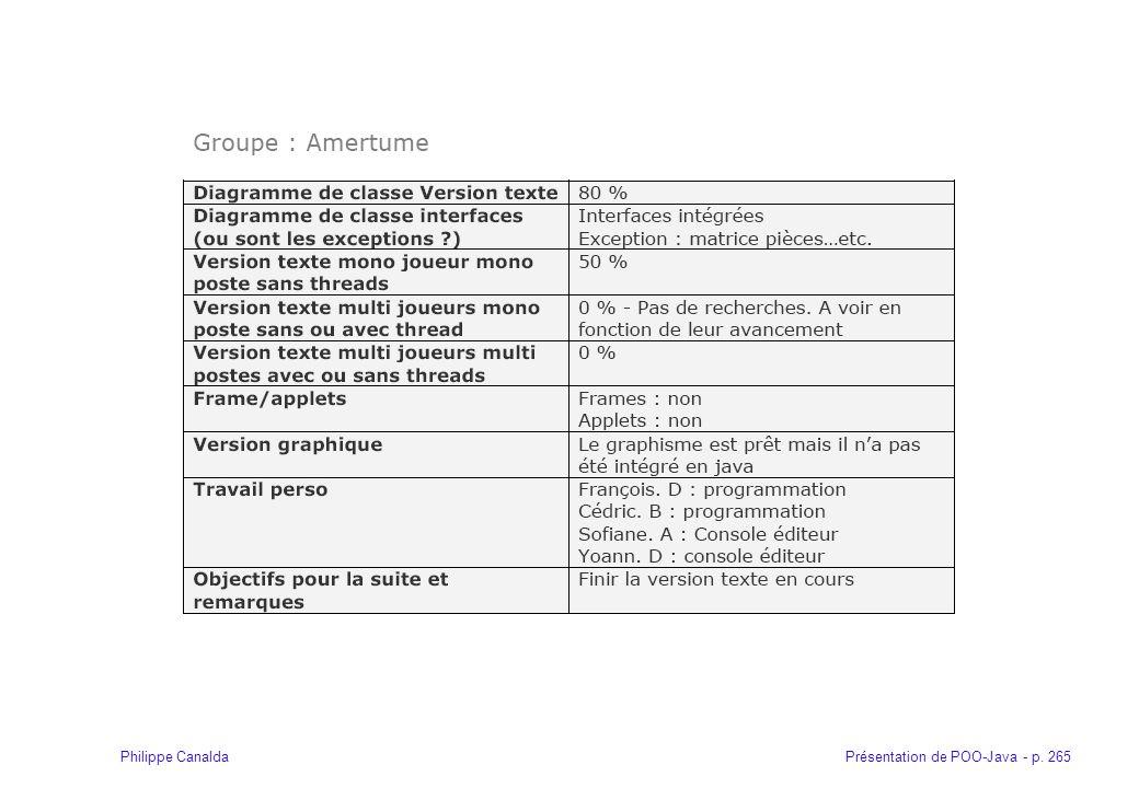 Présentation de POO-Java - p. 265Philippe Canalda
