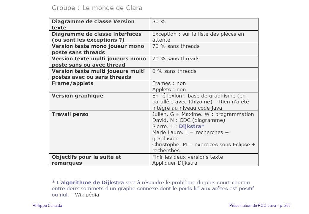 Présentation de POO-Java - p. 266Philippe Canalda