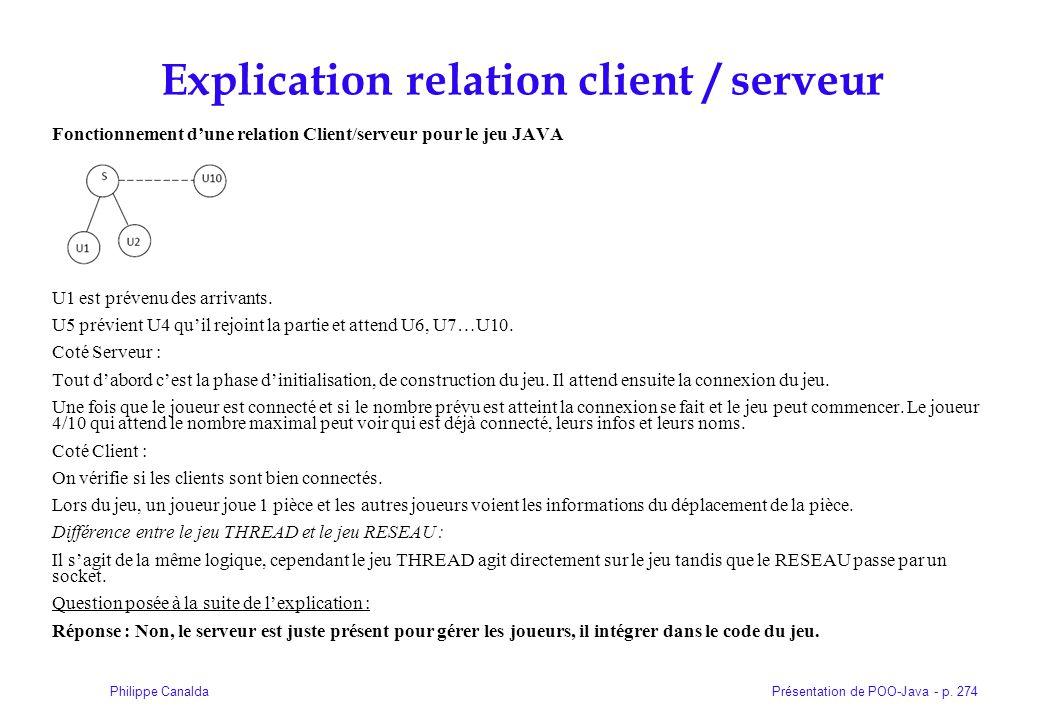 Présentation de POO-Java - p. 274Philippe Canalda Explication relation client / serveur Fonctionnement dune relation Client/serveur pour le jeu JAVA U