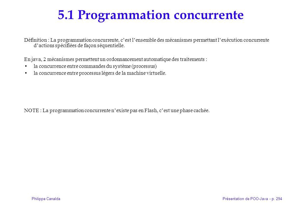 Présentation de POO-Java - p. 294Philippe Canalda 5.1 Programmation concurrente Définition : La programmation concurrente, cest lensemble des mécanism