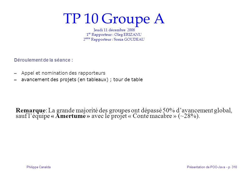 Présentation de POO-Java - p. 310Philippe Canalda TP 10 Groupe A Jeudi 11 décembre 2008 1 er Rapporteur : Oleg ERIZANU 2 eme Rapporteur : Sonia GOUDEA