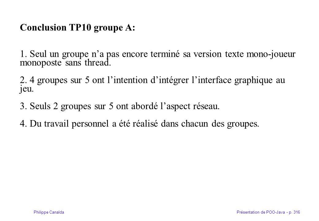 Présentation de POO-Java - p. 316Philippe Canalda Conclusion TP10 groupe A: 1. Seul un groupe na pas encore terminé sa version texte mono-joueur monop