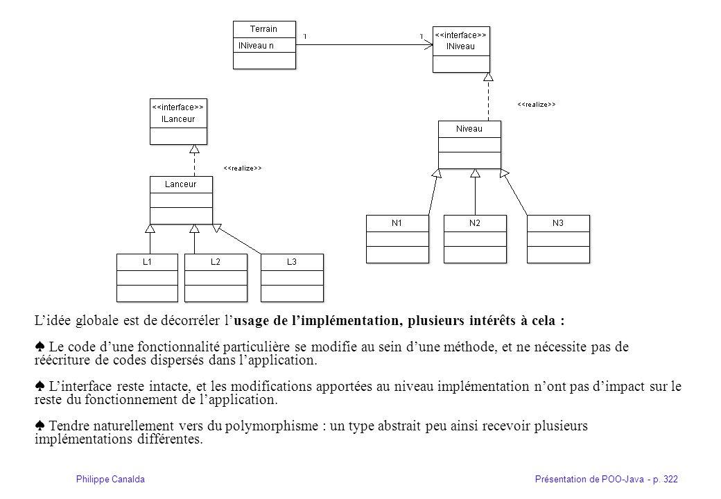 Présentation de POO-Java - p. 322Philippe Canalda Lidée globale est de décorréler lusage de limplémentation, plusieurs intérêts à cela : Le code dune