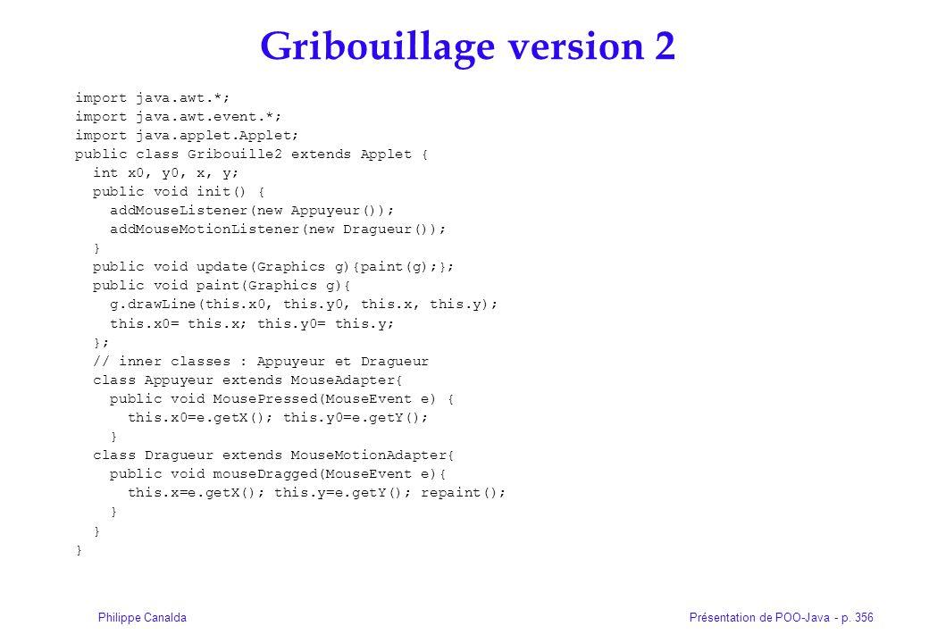 Présentation de POO-Java - p. 356Philippe Canalda Gribouillage version 2 import java.awt.*; import java.awt.event.*; import java.applet.Applet; public
