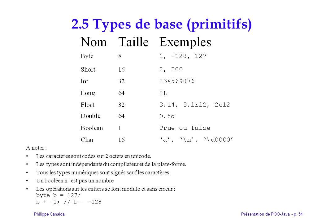 Présentation de POO-Java - p. 54Philippe Canalda 2.5 Types de base (primitifs) A noter : Les caractères sont codés sur 2 octets en unicode. Les types