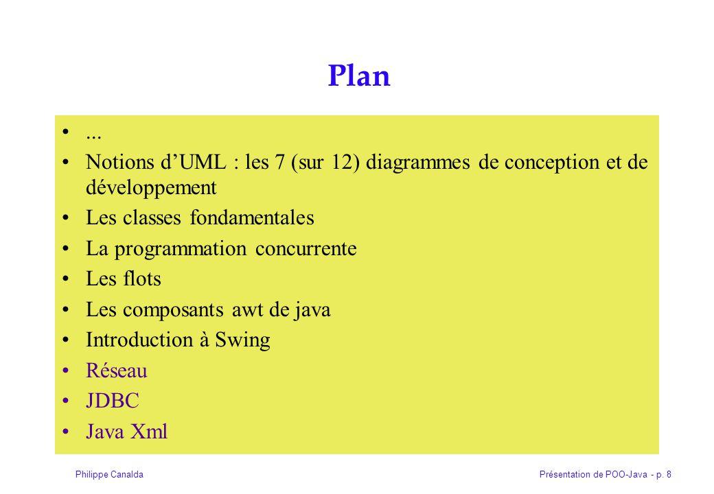 Présentation de POO-Java - p. 8Philippe Canalda Plan... Notions dUML : les 7 (sur 12) diagrammes de conception et de développement Les classes fondame