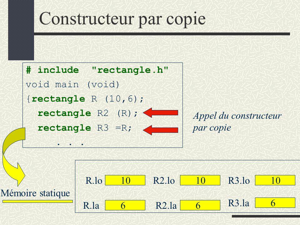 Constructeur par copie SYNTAXE : prototype du constructeur par copie nom_classe(const nom_classe&); Exemple : Le constructeur par copie peut jouer un des rôles suivants : Création d une instance par recopie d une autre instance Transmission d argument par valeur Retour d une valeur par une fonction rectangle (const rectangle& B); //IC est construite IC=B