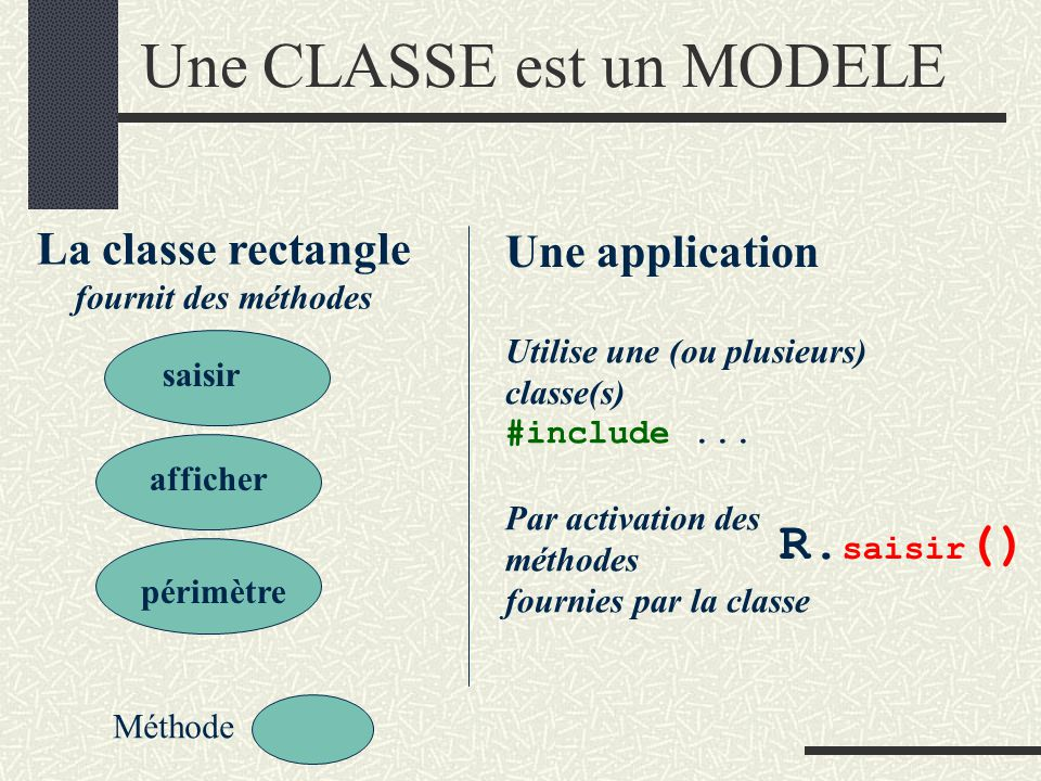 notion dobjet Classe / instance Interface / implantation Classification des méthodes Constructeur(s), destructeur Méthodes implicites pointeur this