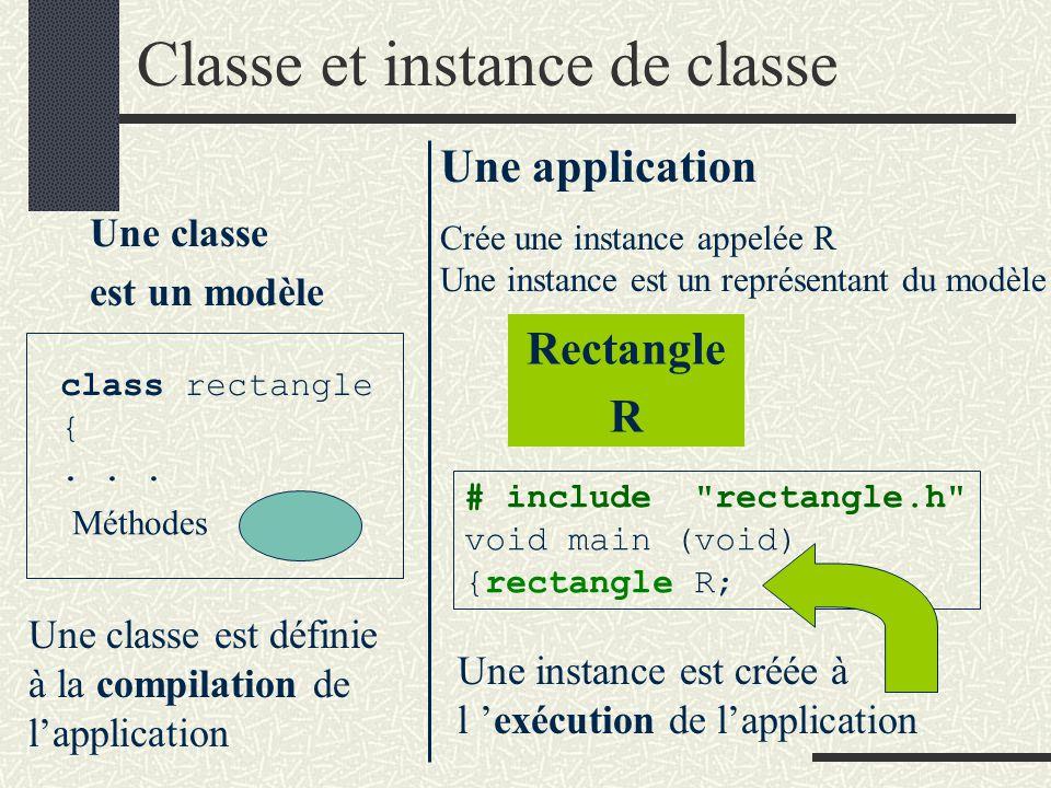 Une CLASSE est un MODELE saisir afficher périmètre Méthode La classe rectangle fournit des méthodes Une application Utilise une (ou plusieurs) classe(s) #include...