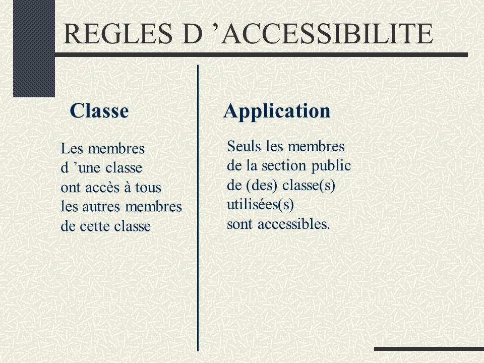 PRINCIPE de confidentialité Principe : Seules les informations déclarées publiques dans une classe sont accessibles à lutilisateur de cette classe.