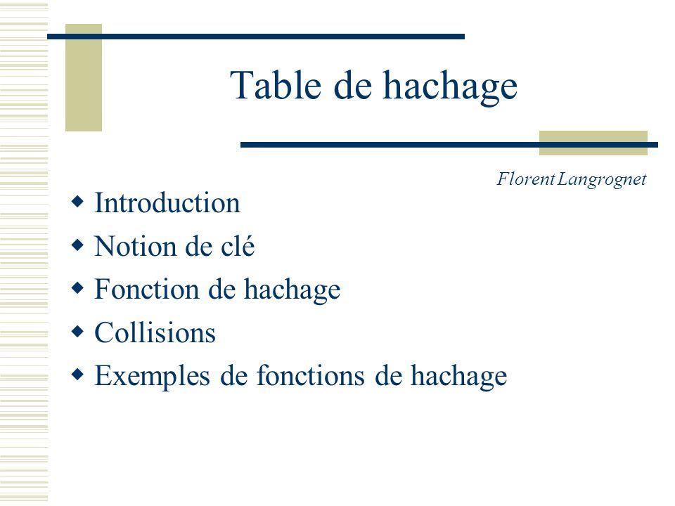 Fonction de hachage Mais en pratique, il est difficile de trouver une bonne fonction de hachage La recherche dans une telle table est immédiate Connaissant K (le numéro de téléphone), lindice dans le tableau est donné par H(K)