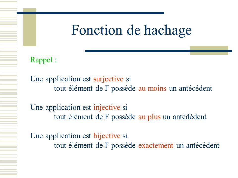 Fonction de hachage Rappel : Une application est surjective si tout élément de F possède au moins un antécédent Une application est injective si tout