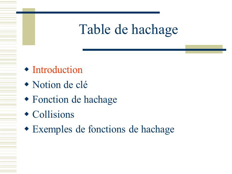Fonction de hachage Rappel : Une application est surjective si tout élément de F possède au moins un antécédent Une application est injective si tout élément de F possède au plus un antédédent Une application est bijective si tout élément de F possède exactement un antécédent