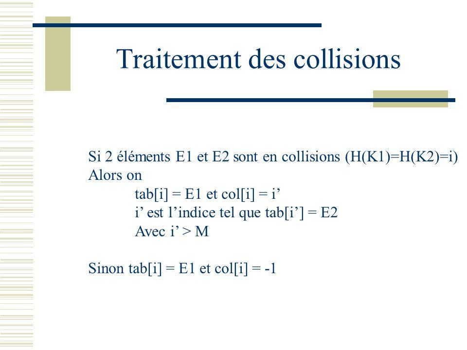 Traitement des collisions Si 2 éléments E1 et E2 sont en collisions (H(K1)=H(K2)=i) Alors on tab[i] = E1 et col[i] = i i est lindice tel que tab[i] =