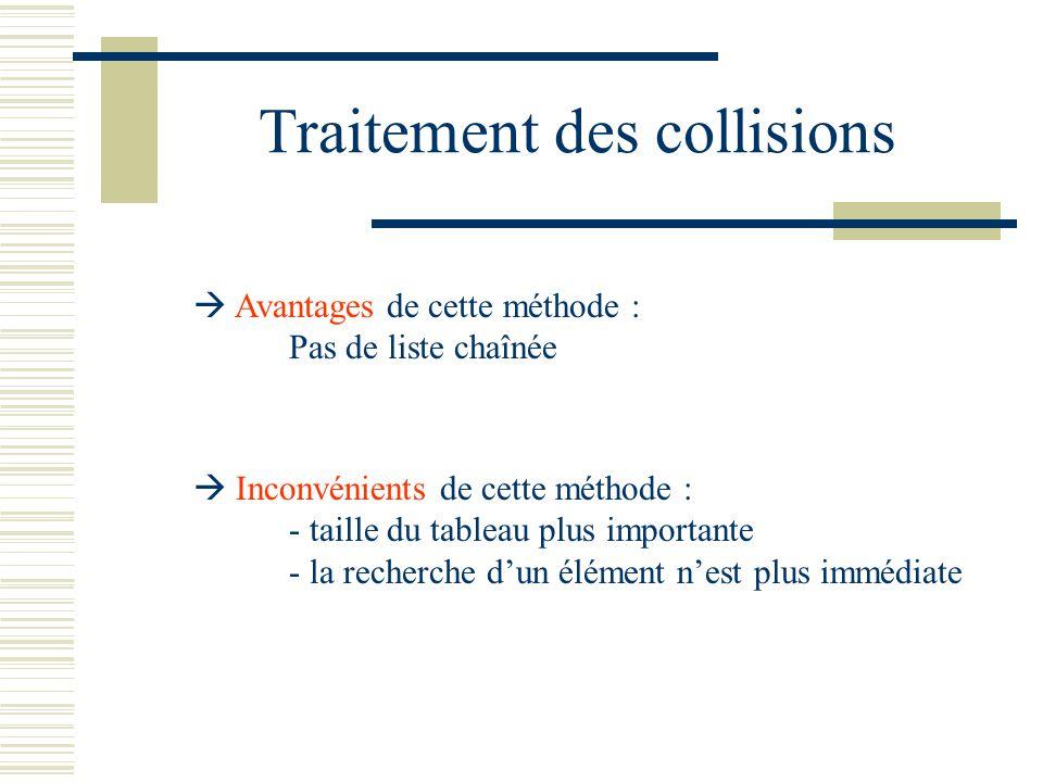 Traitement des collisions Avantages de cette méthode : Pas de liste chaînée Inconvénients de cette méthode : - taille du tableau plus importante - la