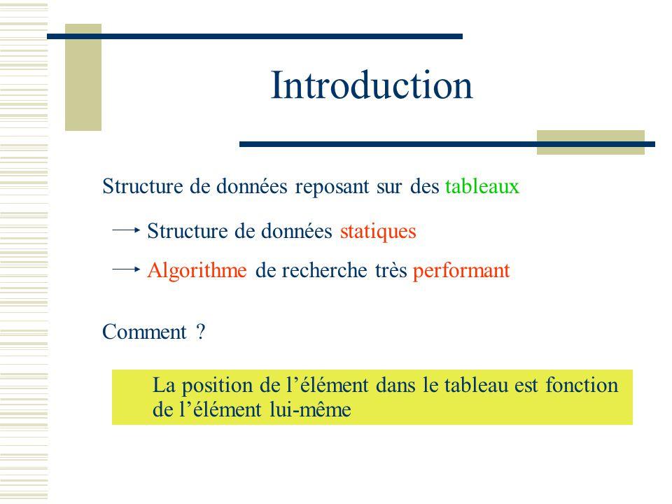 Introduction Structure de données reposant sur des tableaux Comment ? La position de lélément dans le tableau est fonction de lélément lui-même Struct