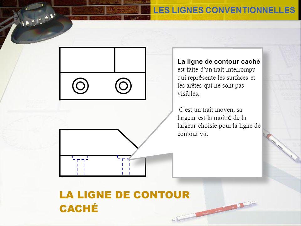 LES LIGNES CONVENTIONNELLES C C LA LIGNE DAXE