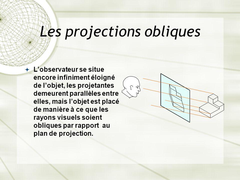 Les projections obliques Lobservateur se situe encore infiniment éloigné de lobjet, les projetantes demeurent parallèles entre elles, mais lobjet est