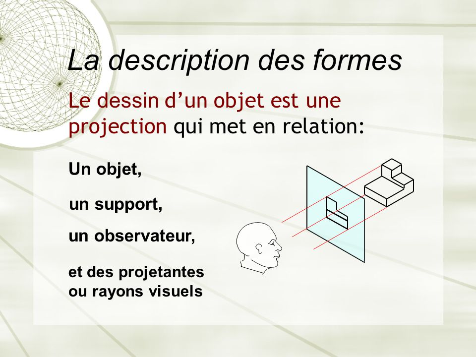 La description des formes Le dessin dun objet est une projection qui met en relation: Un objet, un support, un observateur, et des projetantes ou rayo