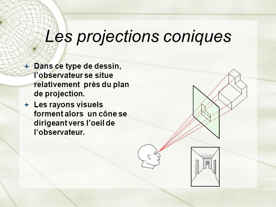 Les projections coniques Dans ce type de dessin, lobservateur se situe relativement près du plan de projection. Les rayons visuels forment alors un cô