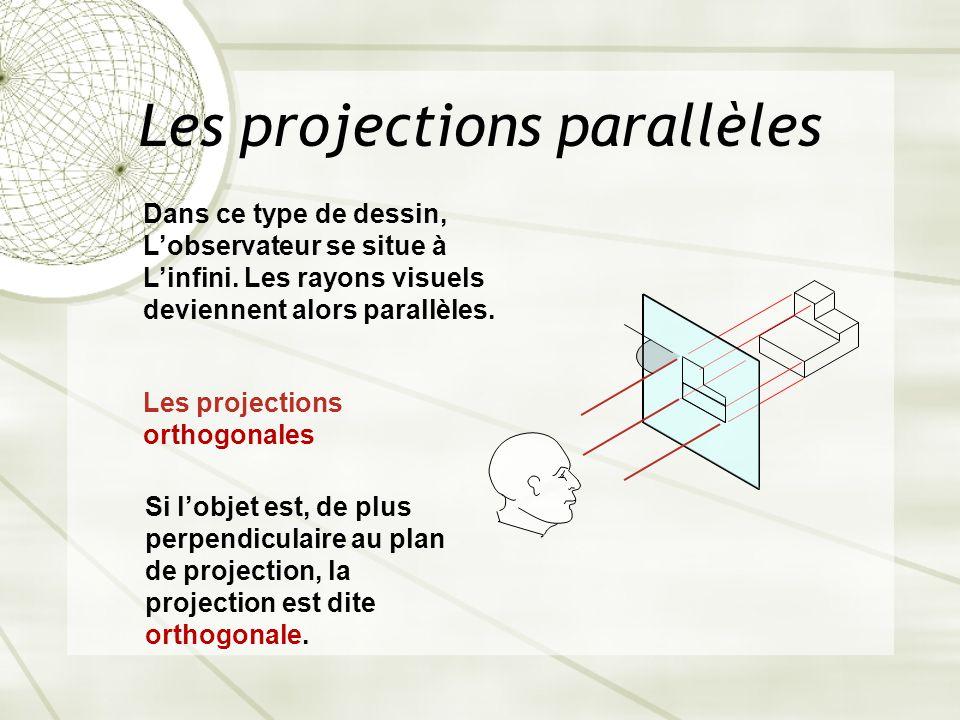Les projections parallèles Dans ce type de dessin, Lobservateur se situe à Linfini. Les rayons visuels deviennent alors parallèles. Les projections or