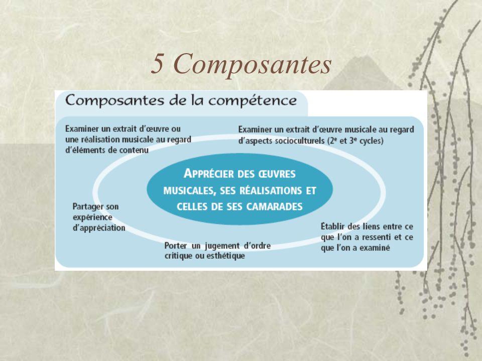 5 Composantes
