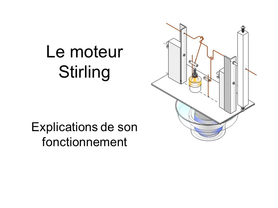 Le moteur Stirling Explications de son fonctionnement